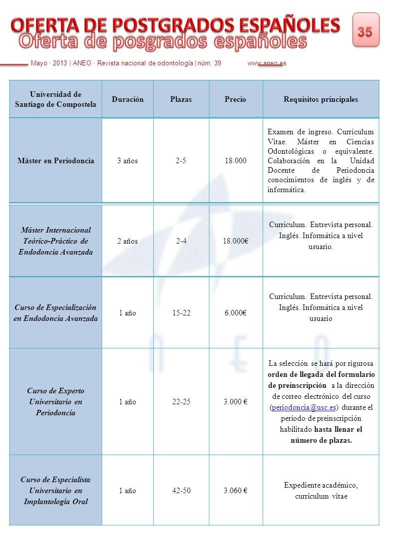 Mayo · 2013   ANEO · Revista nacional de odontología   núm. 39 www.aneo.es Máster Internacional Teórico-Práctico de Endodoncia Avanzada 2 años2-418.00