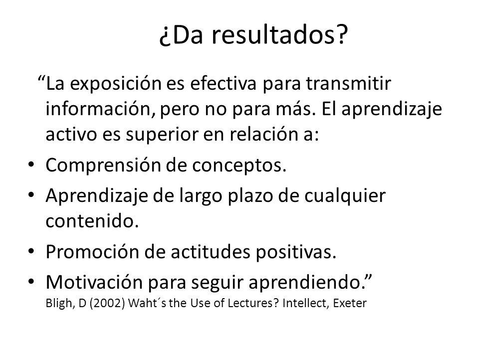 ¿Da resultados? La exposición es efectiva para transmitir información, pero no para más. El aprendizaje activo es superior en relación a: Comprensión