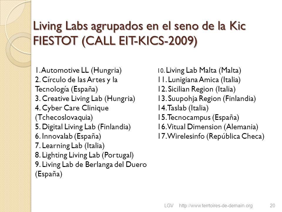 Living Labs agrupados en el seno de la Kic FIESTOT (CALL EIT-KICS-2009) LGVhttp://www.terrtoires-de-demain.org20 1. Automotive LL (Hungria) 2. Círculo