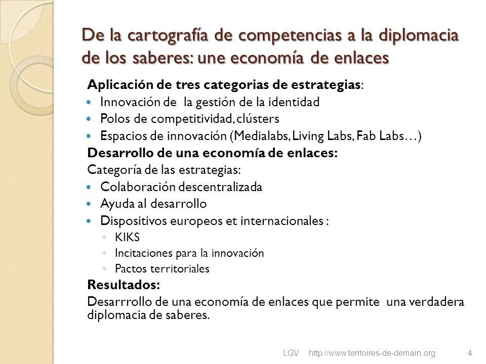 De la cartografía de competencias a la diplomacia de los saberes: une economía de enlaces Aplicación de tres categorias de estrategias: Innovación de