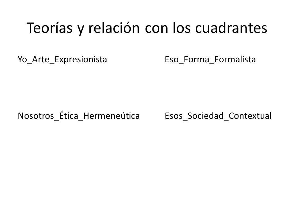 Teorías y relación con los cuadrantes Yo_Arte_ExpresionistaEso_Forma_Formalista Nosotros_Ética_Hermeneútica Esos_Sociedad_Contextual