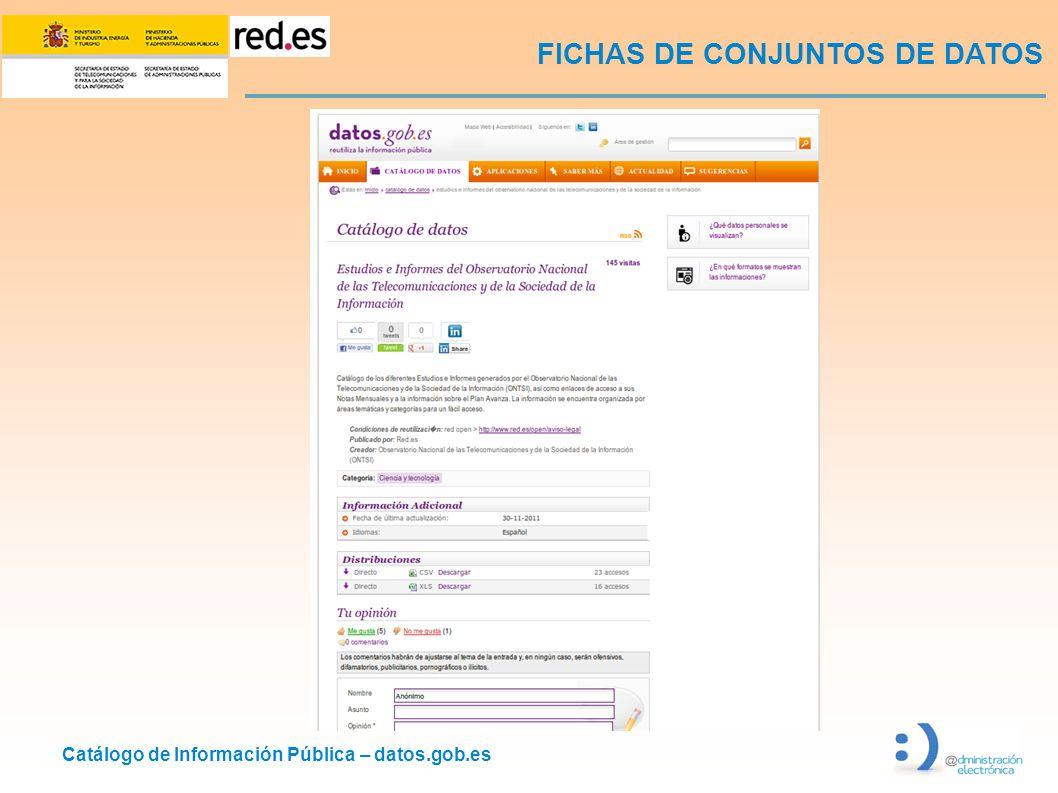 Catálogo de Información Pública – datos.gob.es FICHAS DE CONJUNTOS DE DATOS