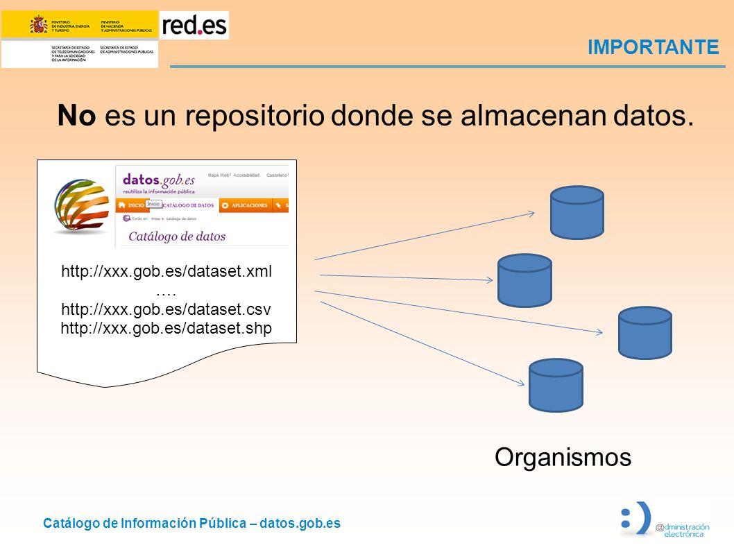 Catálogo de Información Pública – datos.gob.es IMPORTANTE No es un repositorio donde se almacenan datos.