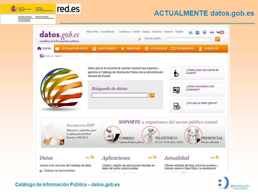 Catálogo de Información Pública – datos.gob.es ACTUALMENTE datos.gob.es