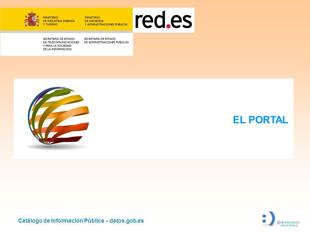 Catálogo de Información Pública – datos.gob.es EL PORTAL