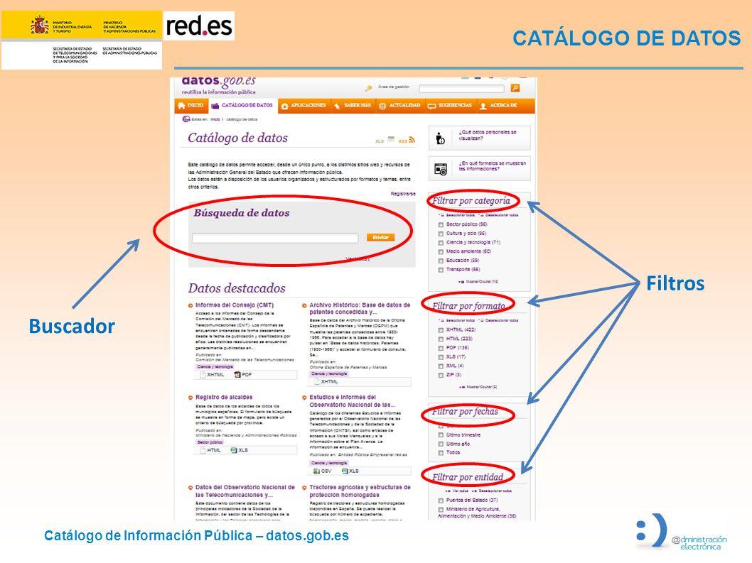 Catálogo de Información Pública – datos.gob.es CATÁLOGO DE DATOS Filtros Buscador