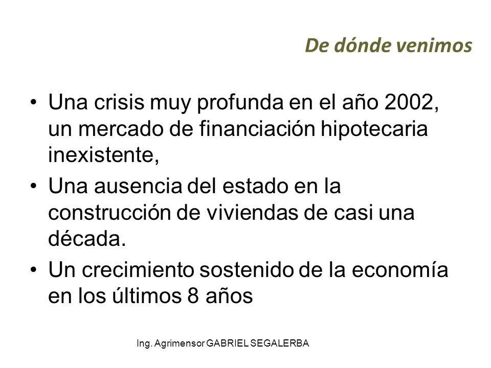 Recaudación anualizada del ITP, en pesos constantes Ing. Agrim. GABRIEL SEGALERBA
