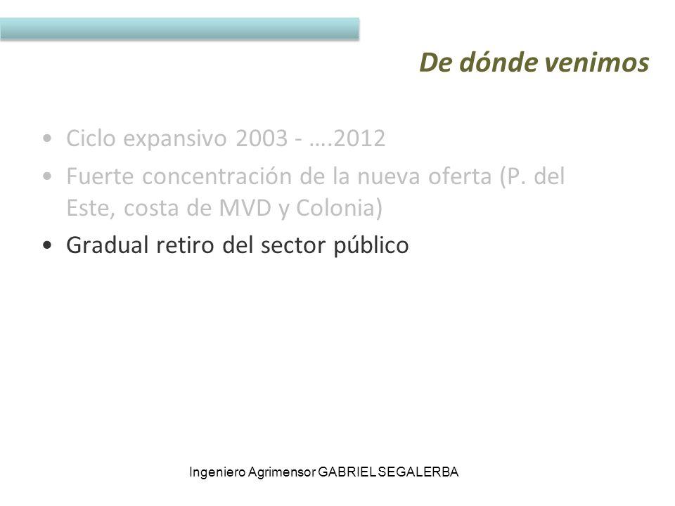 Los mejores años para el mercado inmobiliario uruguayo, en el actual ciclo de expansión 1º2008 2º2011 3º2007 4º2010 5º2012 6º2004 7º2006 8º2005 9º2003 10º2009 Ing.