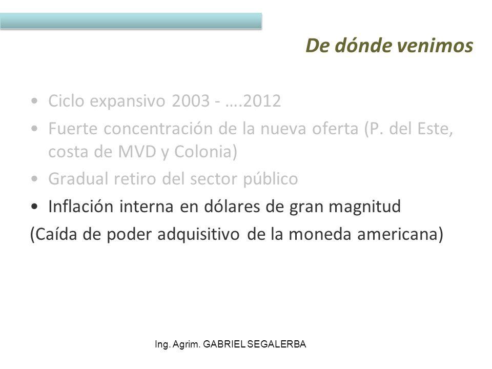 OPORTUNIDAD HISTÓRICA ( Todos los planetas estaban positivamente alineados en 2010 … y ninguno se desalineó aún) DECISIÓN POLÍTICA INTERÉS PRIVADO LIQUIDEZ EN BANCOS DEMANDA INSATISFECHA PARTIDAS PRESUPUESTALES EXPANSIÓN ECONÓMICA MODERNIZACIÓN DE NORMAS RETORNO DE EMIGRANTES INVERSORES LOCALES Y EXTRANJEROS INGENIERO AGRIMENSOR GABRIEL SEGALERBA