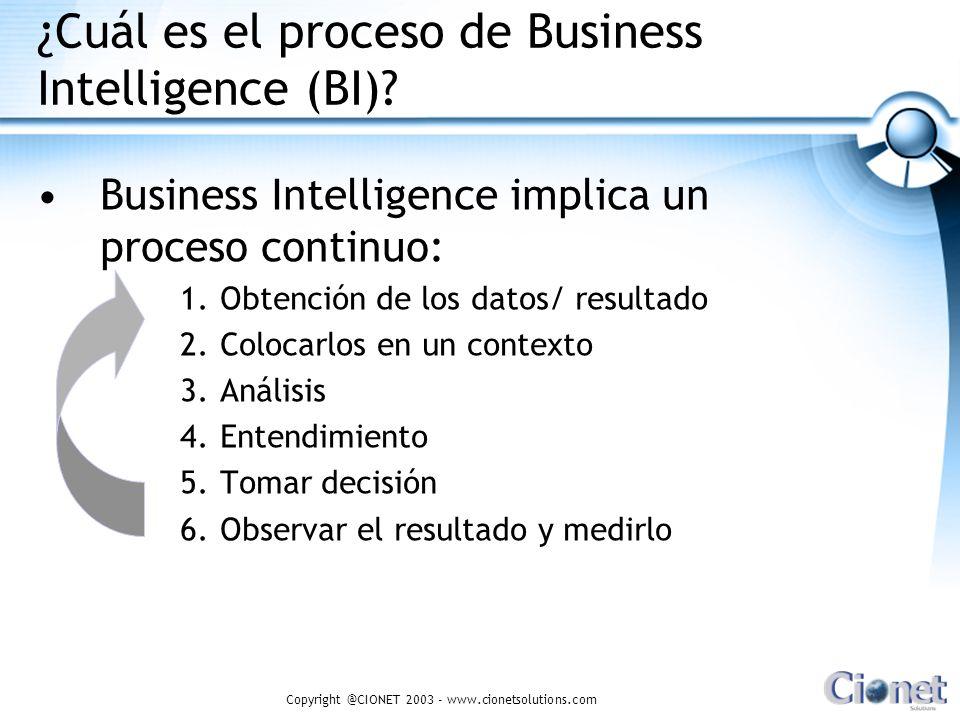 Copyright @CIONET 2003 - www.cionetsolutions.com ¿Cúales son los componentes del Business Intelligence (BI) 1.Datos.