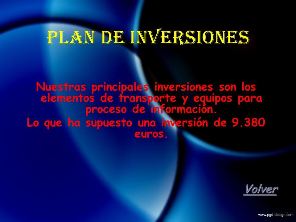 Plan de inversiones Nuestras principales inversiones son los elementos de transporte y equipos para proceso de información. Lo que ha supuesto una inv