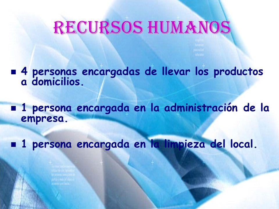 Recursos Humanos Recursos Humanos 4 personas encargadas de llevar los productos a domicilios. 1 persona encargada en la administración de la empresa.
