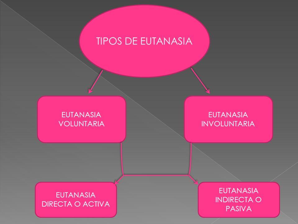 TIPOS DE EUTANASIA EUTANASIA INVOLUNTARIA EUTANASIA VOLUNTARIA EUTANASIA DIRECTA O ACTIVA EUTANASIA INDIRECTA O PASIVA