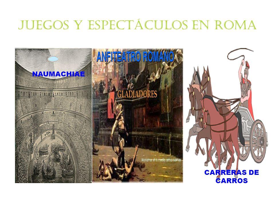 JUEGOS Y ESPECTÁCULOS EN ROMA NAUMACHIAE CARRERAS DE CARROS