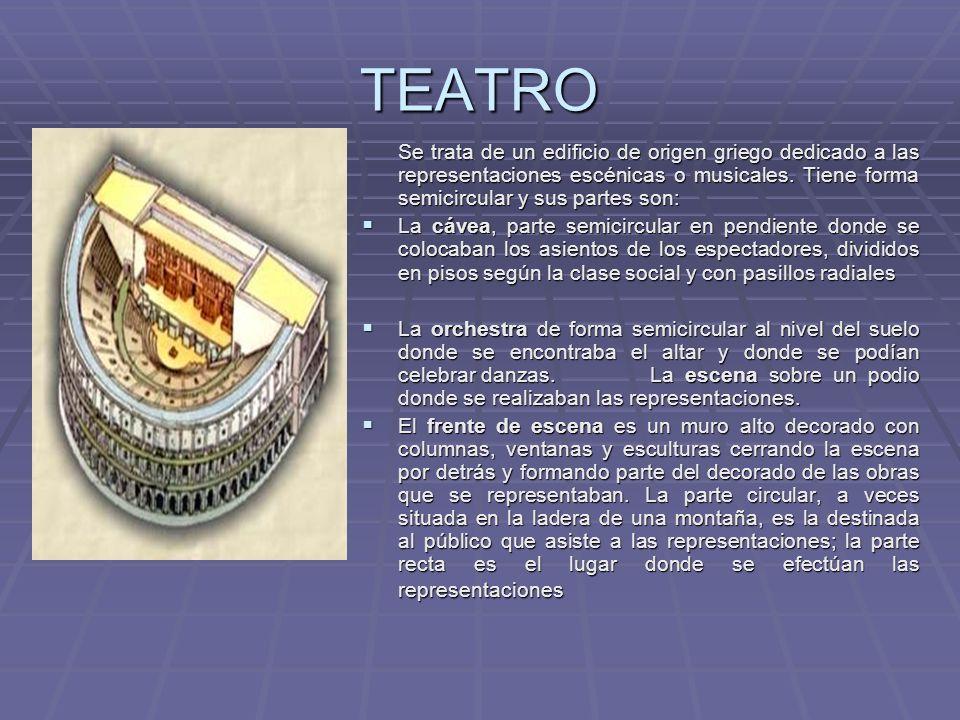 TEATRO Se trata de un edificio de origen griego dedicado a las representaciones escénicas o musicales. Tiene forma semicircular y sus partes son: Se t