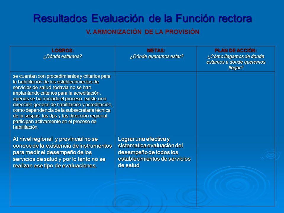 Resultados Evaluación de la Función rectora V. ARMONIZACIÓN DE LA PROVISIÓN LOGROS: ¿Dónde estamos.