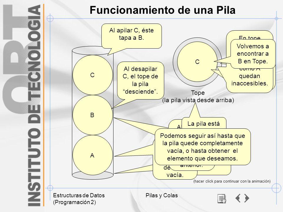 Estructuras de Datos (Programación 2) Pilas y Colas (hacer click para continuar con la animación) Tope (la pila vista desde arriba) Funcionamiento de