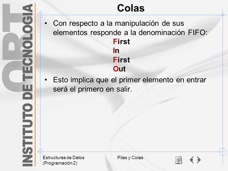 Estructuras de Datos (Programación 2) Pilas y Colas Colas Con respecto a la manipulación de sus elementos responde a la denominación FIFO: First In Fi