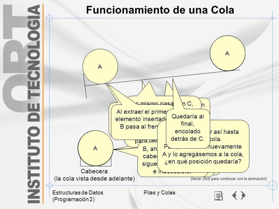 Estructuras de Datos (Programación 2) Pilas y Colas (hacer click para continuar con la animación) A C B Cabecera (la cola vista desde adelante) Funcio