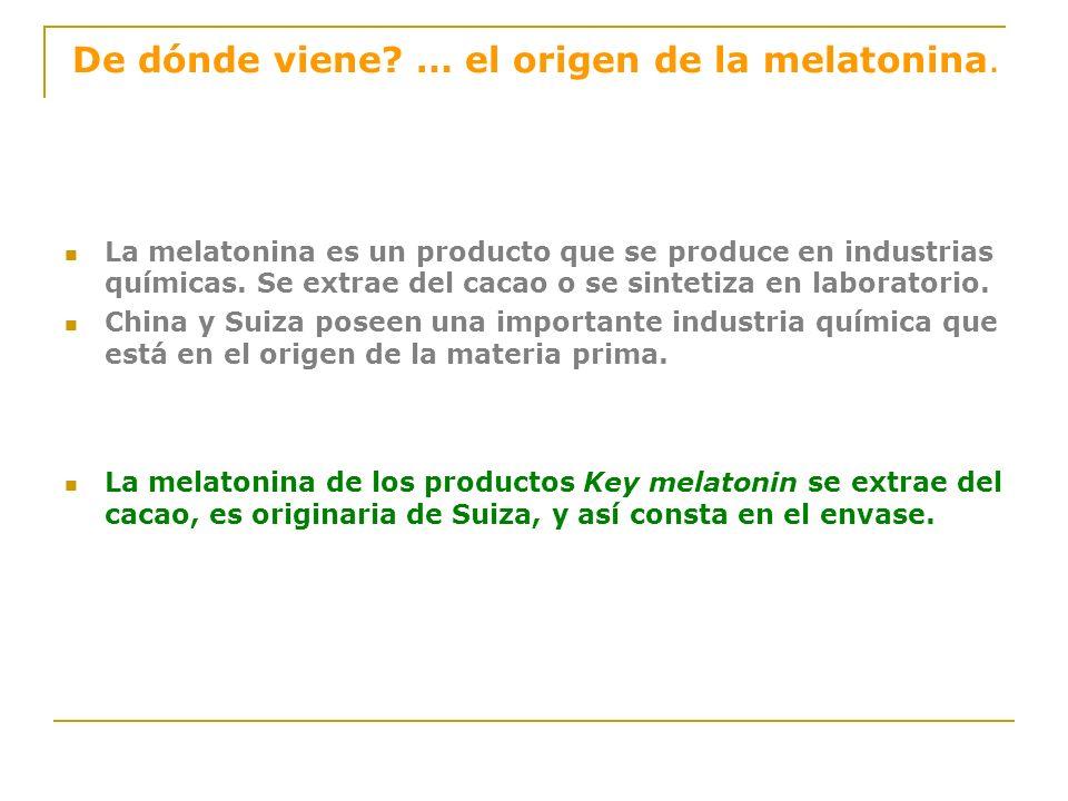 SUPLEMENTOS DE MELATONINA ¿QUÉ PRODUCTO COMPRAR? Cuestiones a tener en cuenta a la hora de comprar un suplemento de melatonina …