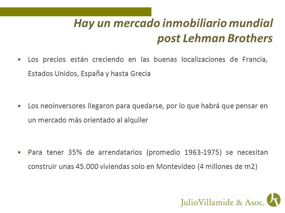 Hay un mercado inmobiliario mundial post Lehman Brothers Los precios están creciendo en las buenas localizaciones de Francia, Estados Unidos, España y hasta Grecia Los neoinversores llegaron para quedarse, por lo que habrá que pensar en un mercado más orientado al alquiler Para tener 35% de arrendatarios (promedio 1963-1975) se necesitan construir unas 45.000 viviendas solo en Montevideo (4 millones de m2)
