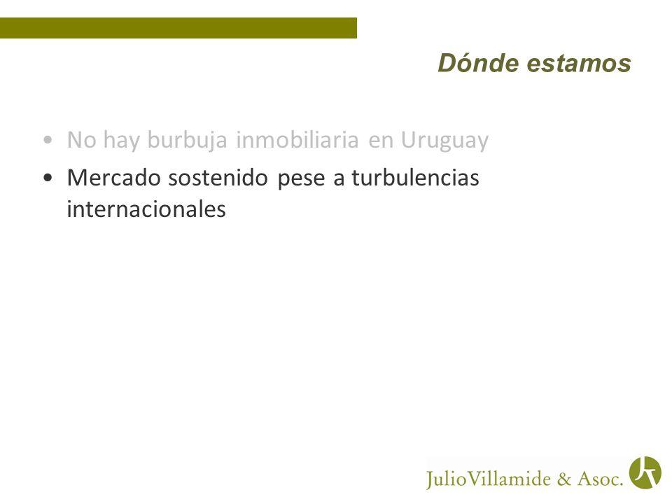 No hay burbuja inmobiliaria en Uruguay Mercado sostenido pese a turbulencias internacionales Dónde estamos