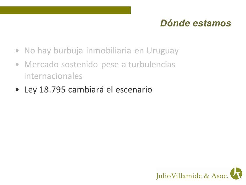 No hay burbuja inmobiliaria en Uruguay Mercado sostenido pese a turbulencias internacionales Ley 18.795 cambiará el escenario Dónde estamos