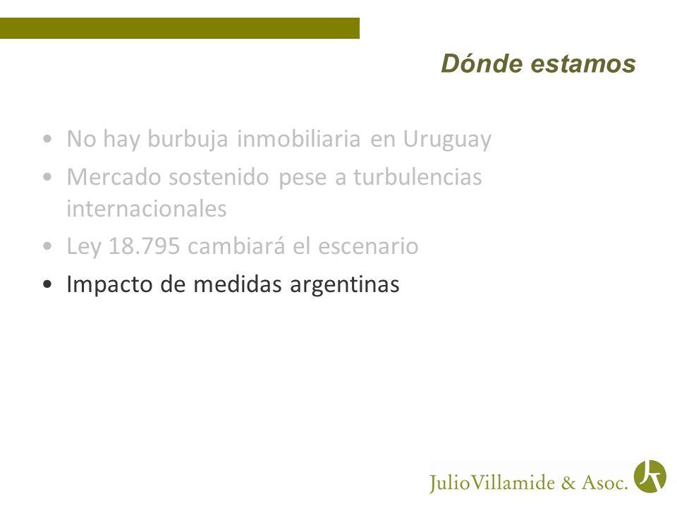 No hay burbuja inmobiliaria en Uruguay Mercado sostenido pese a turbulencias internacionales Ley 18.795 cambiará el escenario Impacto de medidas argentinas Dónde estamos