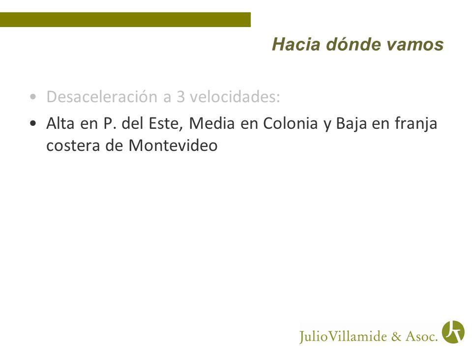 Alta en P. del Este, Media en Colonia y Baja en franja costera de Montevideo Hacia dónde vamos