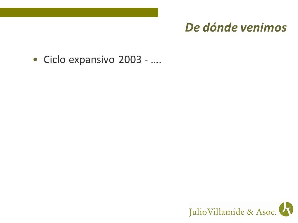 Ciclo expansivo 2003 - …. De dónde venimos