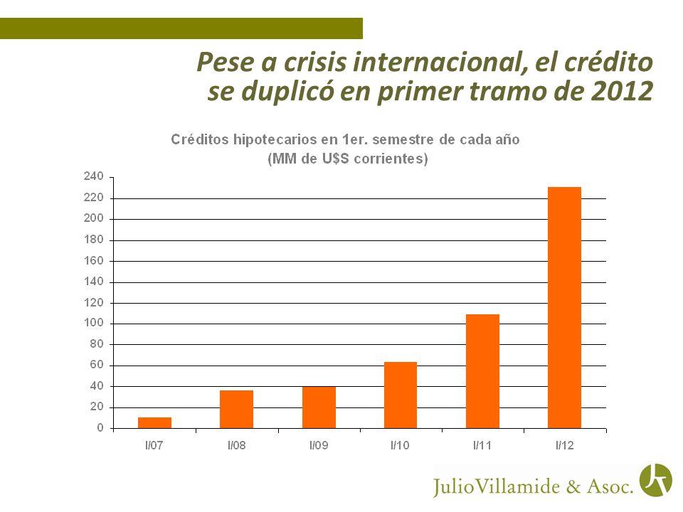 Pese a crisis internacional, el crédito se duplicó en primer tramo de 2012