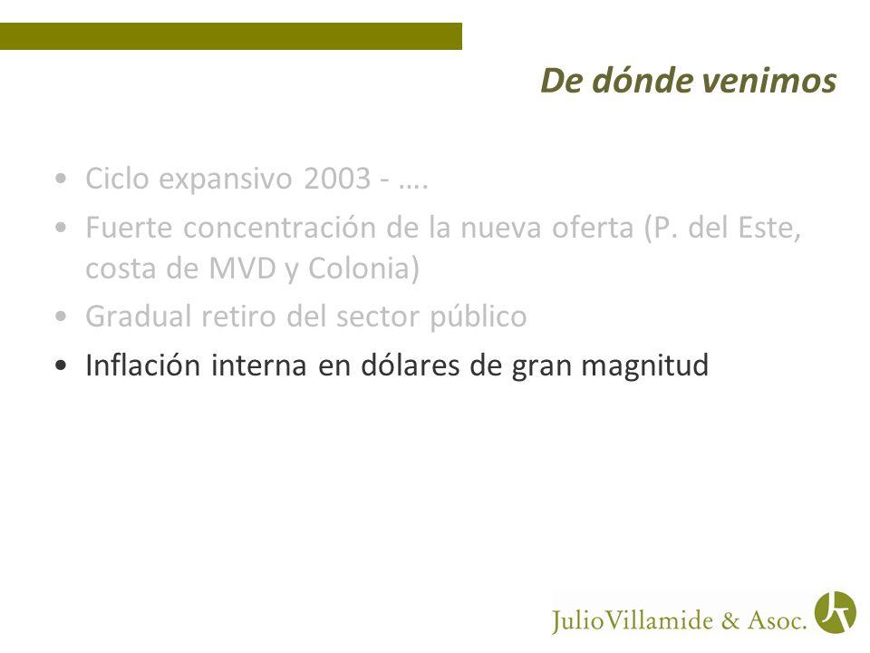 Ciclo expansivo 2003 - …. Fuerte concentración de la nueva oferta (P.