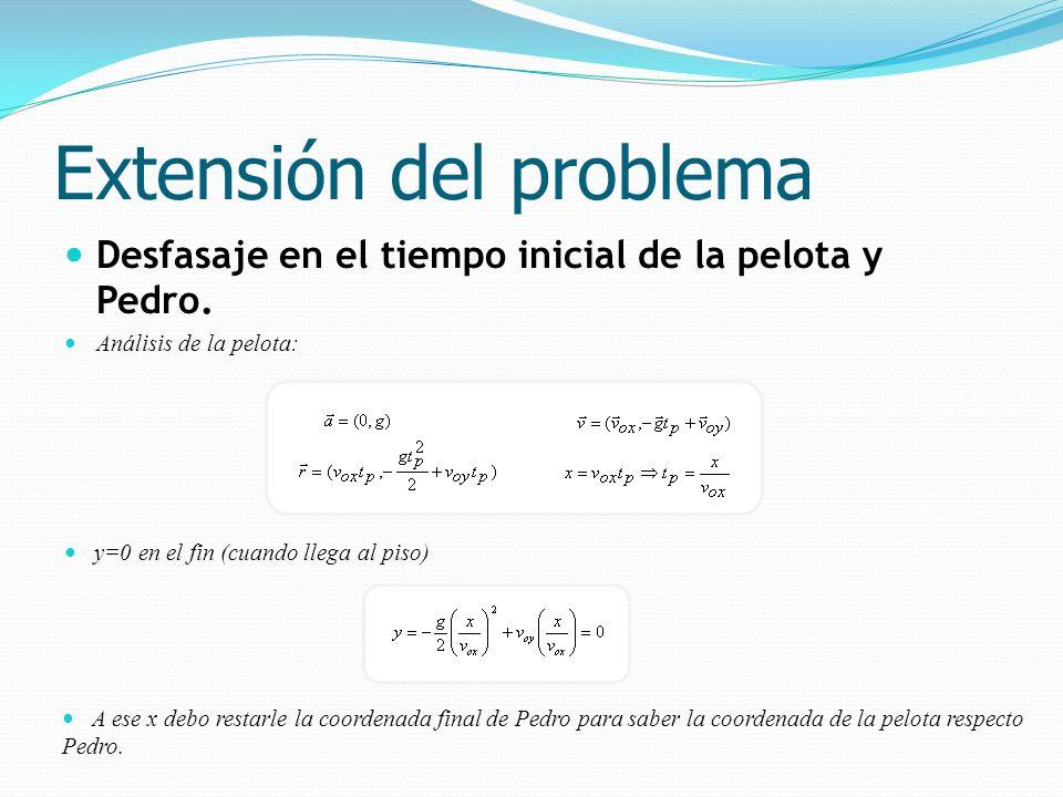 Desfasaje en el tiempo inicial de la pelota y Pedro. Análisis de la pelota: Extensión del problema y=0 en el fin (cuando llega al piso) A ese x debo r