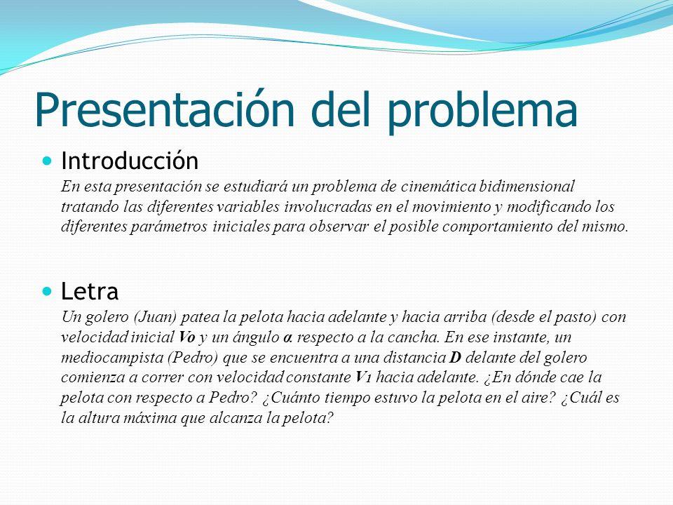 Presentación del problema Introducción En esta presentación se estudiará un problema de cinemática bidimensional tratando las diferentes variables inv