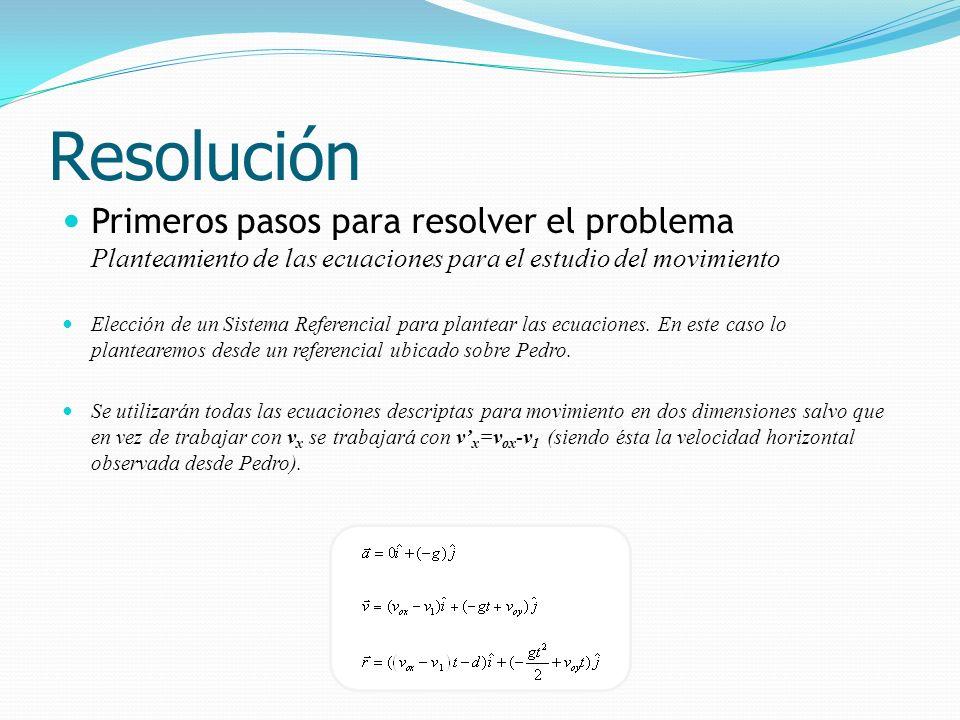 Resolución Primeros pasos para resolver el problema Planteamiento de las ecuaciones para el estudio del movimiento Elección de un Sistema Referencial