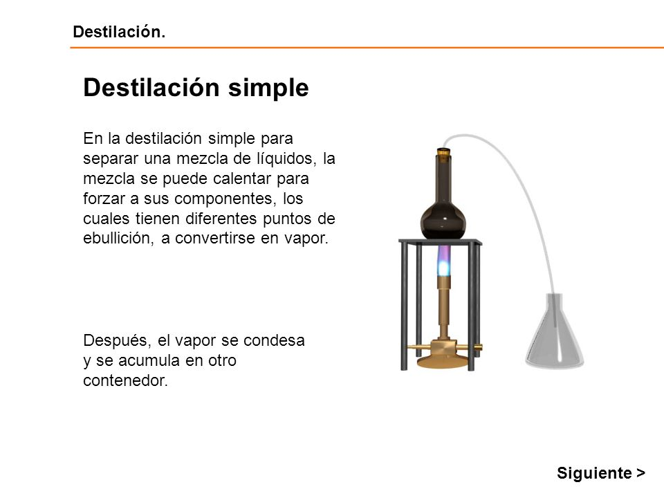 Destilación Destilación. En la destilación simple para separar una mezcla de líquidos, la mezcla se puede calentar para forzar a sus componentes, los