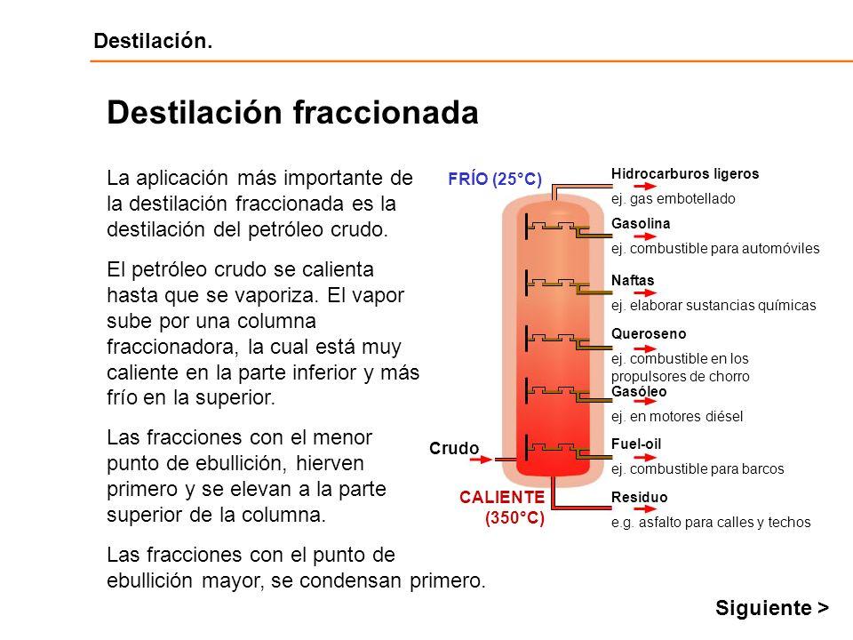 Destilación Destilación. Destilación fraccionada Hidrocarburos ligeros ej. gas embotellado Gasolina ej. combustible para automóviles Naftas ej. elabor