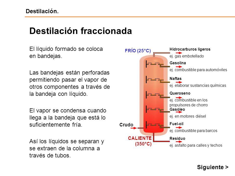 Destilación Destilación. Hidrocarburos ligeros ej. gas embotellado Gasolina ej. combustible para automóviles Naftas ej. elaborar sustancias químicas Q