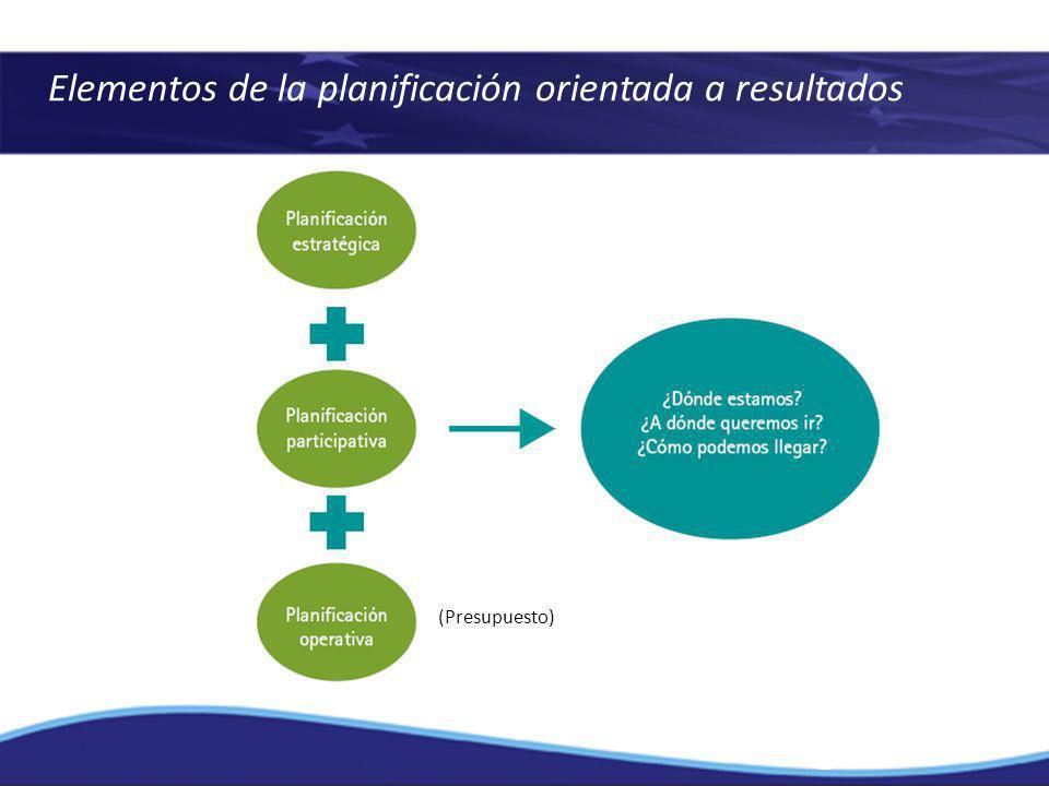 Elementos de la planificación orientada a resultados (Presupuesto)