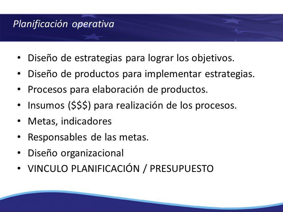 Planificación operativa Diseño de estrategias para lograr los objetivos. Diseño de productos para implementar estrategias. Procesos para elaboración d