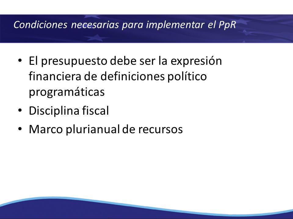 Condiciones necesarias para implementar el PpR El presupuesto debe ser la expresión financiera de definiciones político programáticas Disciplina fisca