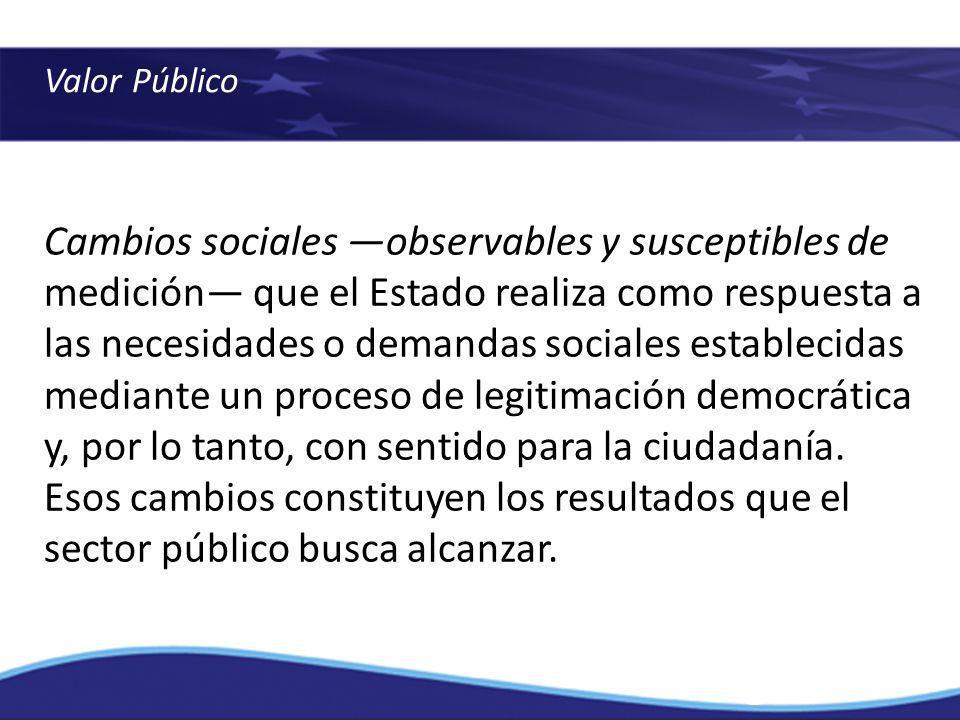 Valor Público Cambios sociales observables y susceptibles de medición que el Estado realiza como respuesta a las necesidades o demandas sociales estab