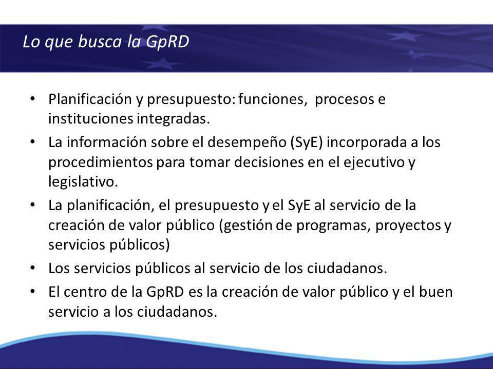 Lo que busca la GpRD Planificación y presupuesto: funciones, procesos e instituciones integradas. La información sobre el desempeño (SyE) incorporada