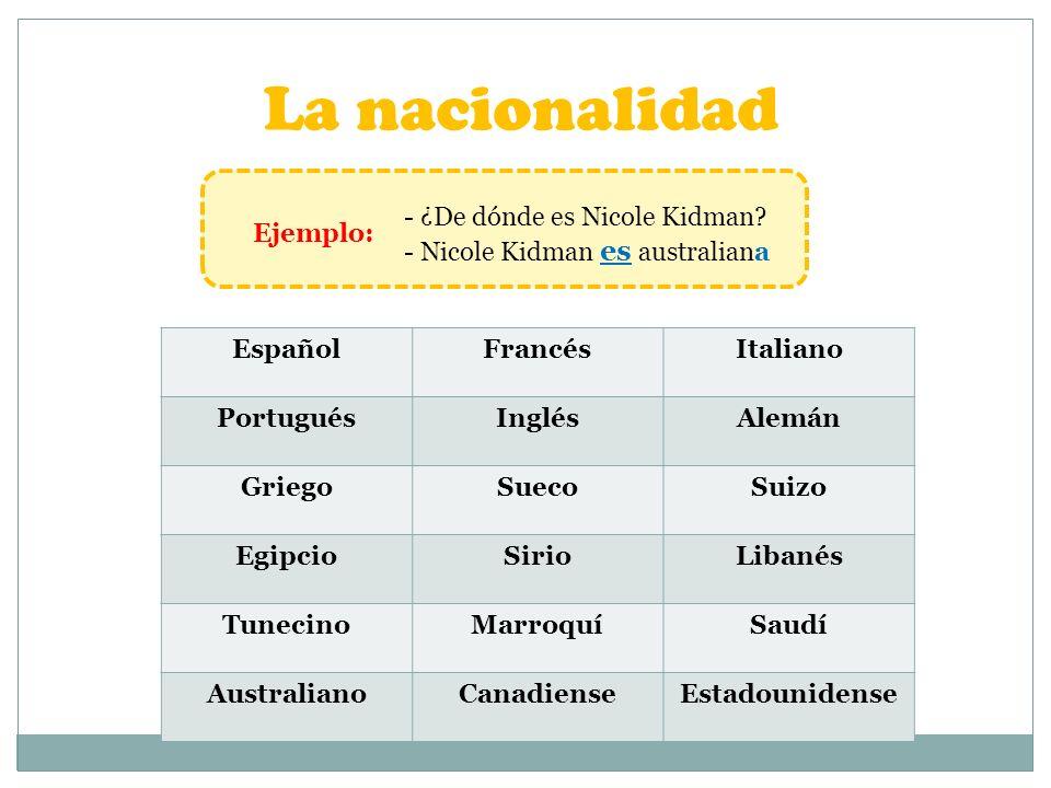 La nacionalidad EspañolFrancésItaliano PortuguésInglésAlemán GriegoSuecoSuizo EgipcioSirioLibanés TunecinoMarroquíSaudí AustralianoCanadienseEstadouni