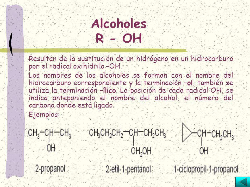 Halogenuros de Alquilo R - X Los átomos de hidrógeno del metano (CH 4 ) y de otros hidrocarburos pueden ser sustituidos por átomos de halógenos y form