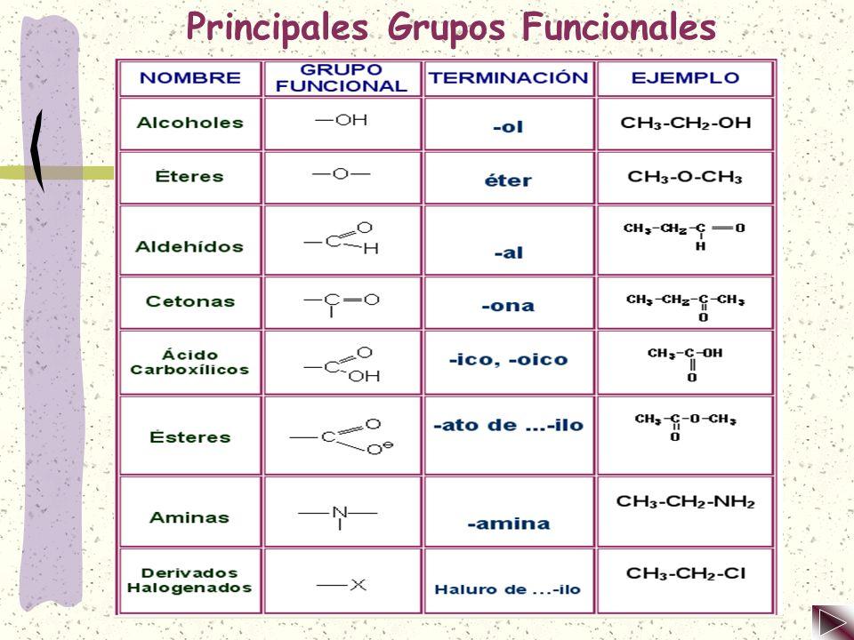 Antecedentes En cuanto a la nomenclatura, en general, el nombre de un compuesto orgánico está formado esencialmente por dos partes: un prefijo, que in