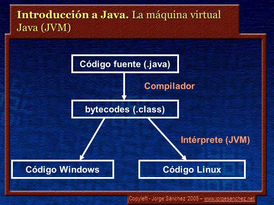 Copyleft - Jorge Sánchez 2005 – www.jorgesanchez.netwww.jorgesanchez.net Introducción a Java. La máquina virtual Java (JVM) Código fuente (.java) byte