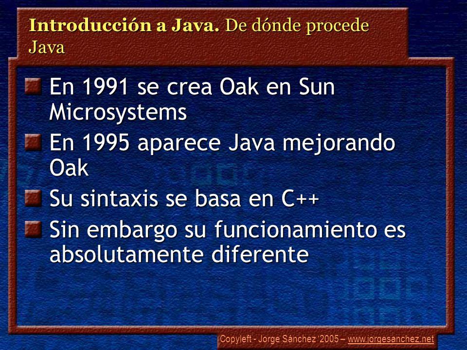 Copyleft - Jorge Sánchez 2005 – www.jorgesanchez.netwww.jorgesanchez.net Introducción a Java. De dónde procede Java En 1991 se crea Oak en Sun Microsy