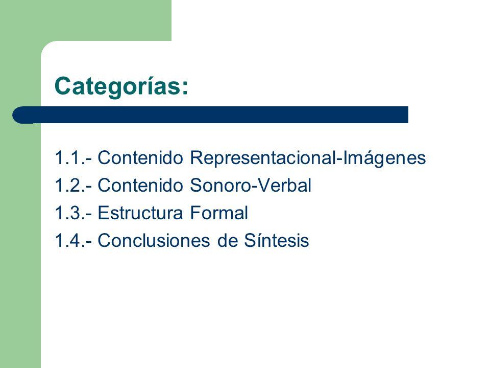 Categorías: 1.1.- Contenido Representacional-Imágenes 1.2.- Contenido Sonoro-Verbal 1.3.- Estructura Formal 1.4.- Conclusiones de Síntesis