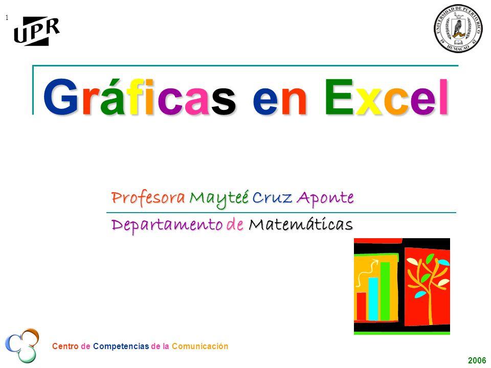 1Gráficas en Excel Profesora Mayteé Cruz Aponte Departamento de Matemáticas Centro de Competencias de la Comunicación 2006